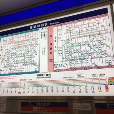 近鉄電車は「どのくらい混むのか」(混雑状況を各路線・各列車ごとに解説)